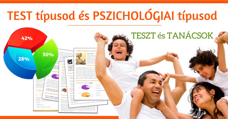 Ayurveda Testtípus és Pszichológiai típus Teszt