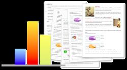 Intelligens Gyógyulás teszt és elemzés